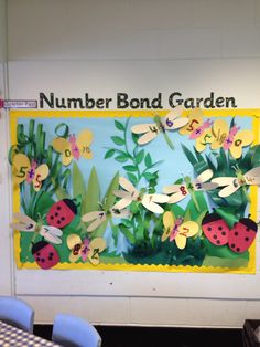 A simple number bonds to 5 & 10 display with a garden theme. A simple number Maths Display, Class Displays, School Displays, Classroom Displays, Numeracy Activities, Kindergarten Activities, Kindergarten Writing, Preschool, Garden Theme Classroom
