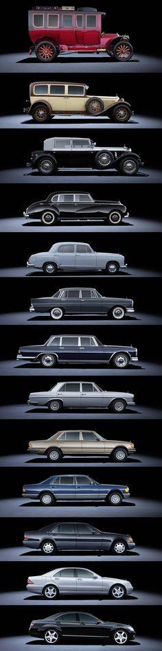 The Mercedes S-Class through the years - Imgur