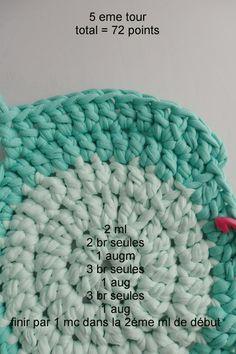 Tutoriel pour un tapis rond crocheté en brides... C2c Crochet, Crochet Patterns, Crochet Hats, Creation Couture, Merino Wool Blanket, Free Pattern, Diy And Crafts, Mocassins, Sport