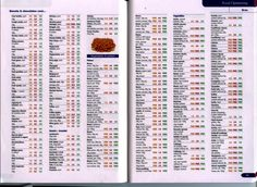 Slimming world food optimising book Slimming World Books, Slimming World Syns, Phoenix Song, Slimming World Recipes Syn Free, Health Motivation, Health And Wellbeing, Diet Recipes, Diet Meals, Health And Beauty