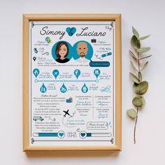 poster casal Frame, Home Decor, Couple, Picture Frame, Decoration Home, Room Decor, Frames, Hoop, Interior Decorating
