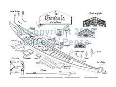 Conservazione > Progetti e sistemi di progettazione > Catalogo dei piani di costruzione > Barche > Gondola Gondola Venice, Ship Of The Line, Build Your Own Boat, Boat Plans, Kayaking, Pontoons, How To Plan, Milan, Boats