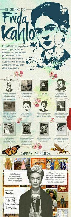Frida Kahlo Spanish Teacher, Spanish Classroom, Teaching Spanish, Diego Rivera, Spanish Art, Spanish Lessons, Famous Hispanics, Frida And Diego, Hispanic Heritage