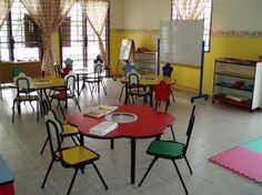 school furniture - Google Search