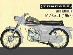 .Zundapp 1967