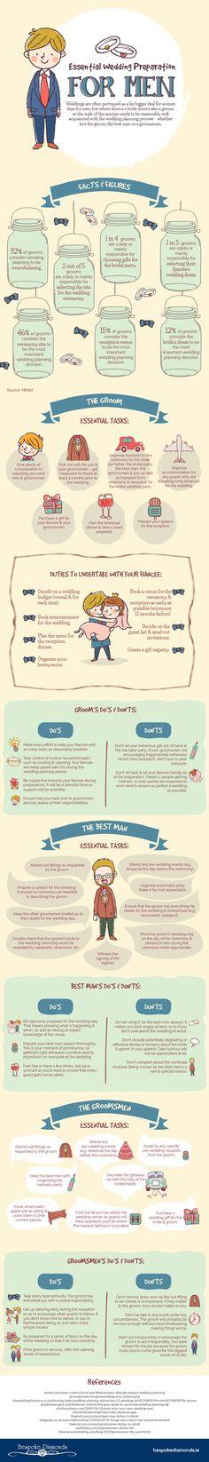 Essential Wedding Preparation for Men #Infographic #LifeStyle #Wedding