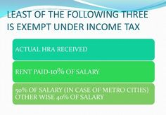 House Rent Allowance is a good tool in case you are a salaried employee and living in a rented accommodation. You can ask your employer to restructure your salary to allow upto 40% of Basic as House Rent Allowance (50% if Metro City)