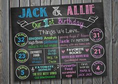 Twins First Birthday Chalkboard First Birthday Poster