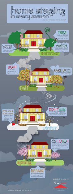 Home staging tips to follow when selling your home for specific seasons.