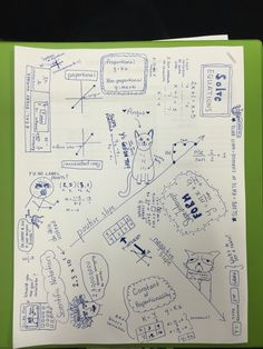 Silly visual sketchnotes notes to help my students remember all the math we learned the first semester.