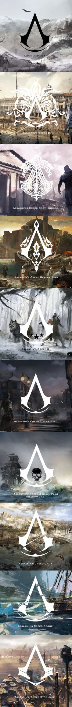 Assassins Creed Parts