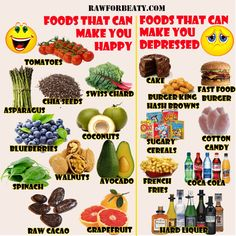 Foods That Can Make You Happy VS Foods That Can Make You Depressed...I am loving how the good you eat affects you in more than one way!!! It makes so much sense!
