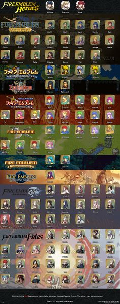 List of playable characters in Fire Emblem Heroes, sorted by game title