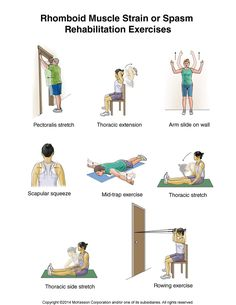 Summit Medical Group - Rhomboid Strain or Spasm Exercises