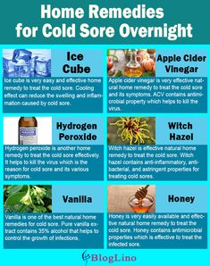 15 Best Natural Home Remedies for Cold Sore Overnight What are cold sores? How to treat the cold sores? In this article we are listing 15 best natural home remedies for cold sore overnight – symptoms, causes and prevention tips of cold sore. Cold Home Remedies, Natural Health Remedies, Natural Cures, Natural Healing, Herbal Remedies, Natural Foods, Natural Treatments, Holistic Healing, Natural Cold Sore Remedy