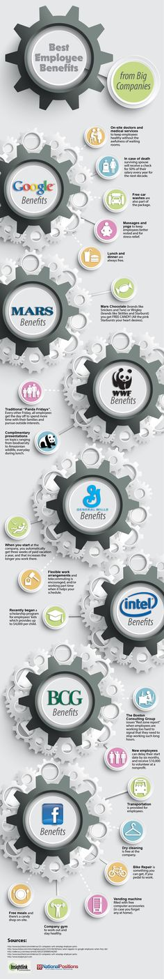 Best Employee Benefits From Big Companies - The best employee benefits from the top companies in the world! Does your job offer these great benefits? Staff Benefits, Company Benefits, Employee Benefit, Good Employee, Employee Handbook, Employer Branding, Corporate Communication, Faculty And Staff, Business Checks