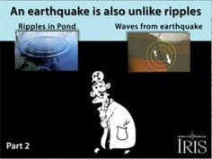 Earthquake Wave Analogies: UNLIKE ripples on/in water - Part 2/2 Comparing seismic waves to ripples in water. This animation explores how seismic waves are UNLIKE ripples on water. Dr. Geophysics helps explain 4 significant differences.