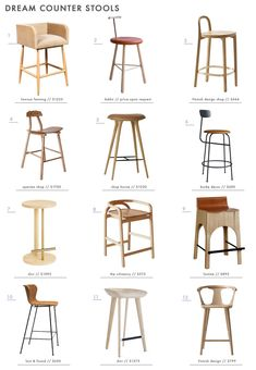 Beautiful New Personality Creativity Simple Bar Stool The Front Desk Stool Bar Chair Fashion Spring Stool Modern Bar Stools Vivid And Great In Style Bar Furniture
