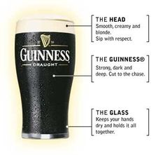 How to Pour a Perfect Pint of Guinness | NickSalyers.com