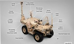 C-Quad C4ISTAR ATV-I