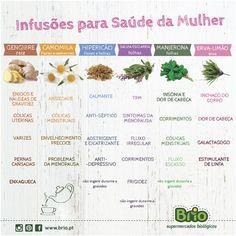 Brio, Supermercados Biológicos - Infusōes para a saúde da Mulher.