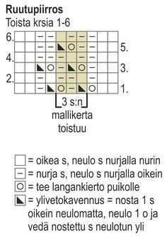 Pitsineulekauluri Novita 7 Veljestä | Novita knits