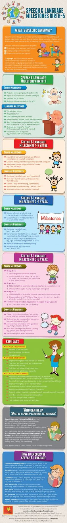 56 best toddler learning images on Pinterest in 2018 | Kids math ...