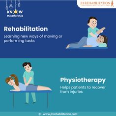 Rehabilitation aids in learning new ways to perform tasks. helps in recovering from injuries. Like and share our page to learn more about and Physical Therapy, You Got This, Learning, Studying, Its Ok, Teaching, Physical Therapist, Onderwijs