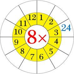 Worksheet on Multiplication Table of 8
