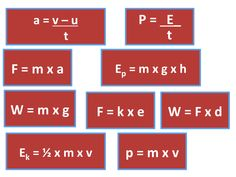 Useful formulae displays for GCSE exam classes shared by can find Physics and more on our website.Useful formulae. Gcse Physics Revision, Gcse Exams, Gcse Science, Science Classroom, Science Education, Teaching Science, Higher Education, Teaching Resources, Classroom Ideas