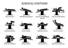 Surgical positions for surgical surgery. Stick figures show a series of surgical posi .Surgical positions for surgical surgery. Stick figures show a number of surgical positions for the patient on the surgical chair and bed. Surgical Nursing, Surgical Tech, Operating Room Nurse, Nursing School Notes, Nursing Tips, Nursing Students, Positivity, Etsy, Stick Figures