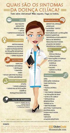 84 Signs You Have Celiac Disease (Infographic) – Bebekler hakkında herşey Tongue Sores, Mouth Sores, Dr Oz, Celiac Disease Symptoms, Detox Symptoms, Adhd Symptoms, Gluten Intolerance Symptoms, Lactose Intolerance, Tongue Health