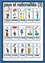 other countries and nationalities in French French Teaching Resources, Teaching French, Geography For Kids, French Phrases, French Classroom, French Language Learning, French Lessons, Idioms, Educational Activities