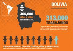 Bolivia niñez #DatoInteresanteSociedad [vía @World Vision LAC]