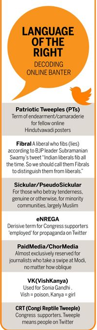 http://indiatoday.intoday.in/story/social-media-internet-cyber-hindu-twitter-narendra-modi/1/321267.html