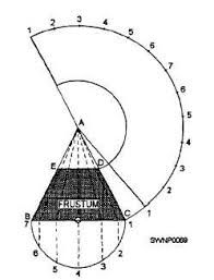 Frustum of a cone formula layout fold design pinterest for Sheet metal cone template
