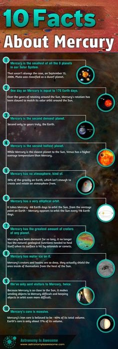 Check out our 10 Facts About Mercury #Infographic!  http://astronomyisawesome.com/infographics/10-facts-about-mercury/  With #Mercury being the closest planet to the Sun, it's very difficult to send spacecraft there to visit it, gather information and relay that back to us here on Earth. Nonetheless, we compiled all we know into this awesome infographic!