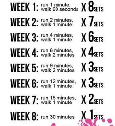 Couch to 5K training schedule!