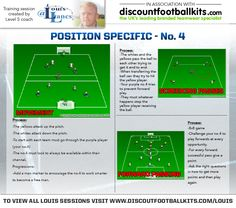 Position Specific Training - No. 4 #Viera #Makelele #coaching #footballcoaching #soccer #football #training #DiscountFootballKits