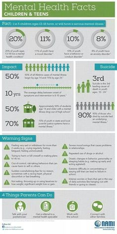 Teen Mental Health Problems: The Statistics Are Eye-Opening