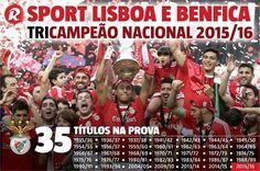 Até 2016, SL Benfica conquistou 35 campeonatos nacionais de futebol.
