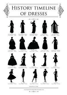 History timeline of dresses by mettebund Fashion Terminology, Fashion Terms, Historical Costume, Historical Clothing, Historical Dress, Mode Costume, Fashion Silhouette, Fashion Dictionary, Fashion Vocabulary