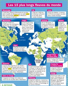 Educational infographic : Les quinze plus longs fleuves du monde French Teaching Resources, Teaching French, French Practice, Flags Europe, Teaching Geography, French Classroom, French History, School Subjects, French Language