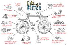 Biking is better!