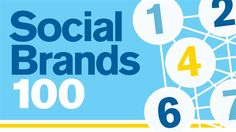 Social Brands 100: how brands have become more adept at using social media | Marketing Magazine