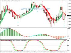 The practical handbook successful forex trading purll