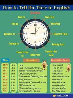 Learn How to Tell the TIME Properly in English Tell the TIME! How to tell the time in English through pictures and examples. Learn these common expressions to improve your English speaking and enlarge your v Learning English For Kids, Teaching English Grammar, English Lessons For Kids, Kids English, English Writing Skills, English Vocabulary Words, English Language Learning, English Study, Grammar Lessons