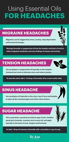 Top 4 Essential Oils for Headaches Sinus Headache 2 drops Frankincense 2 drops Peppermint 2 drops Lavender 1 tsp coconut oil Massage mixture into forehead and sinus areas. Stay away from the sensitive eye area.