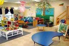 Pre-K Classroom Layout - Bing Images