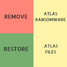 How to get rid of Atlas Ransomware from your Computer #bestwaytogetridofmalware